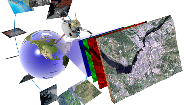 geography dissertation help